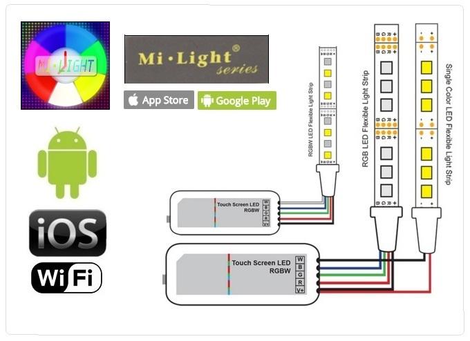 2,4GRF RGBW valdiklis LED juostai