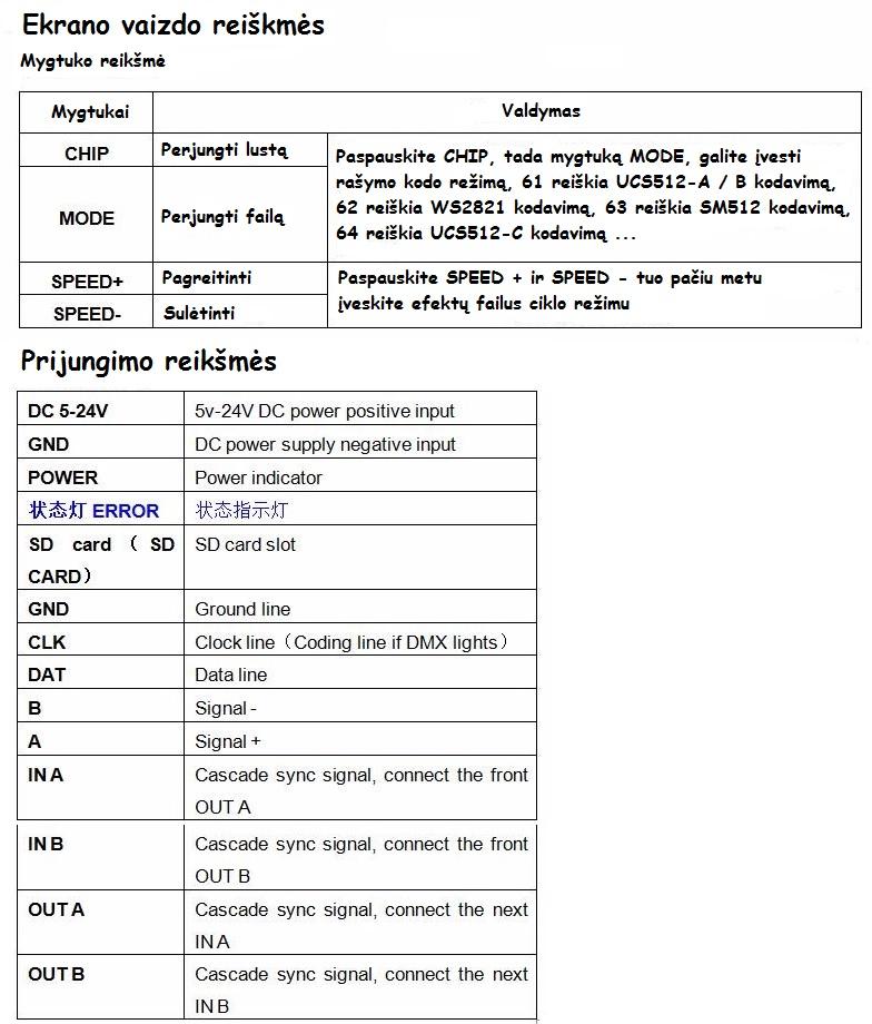 K-1000C pikseliu programos valdiklis
