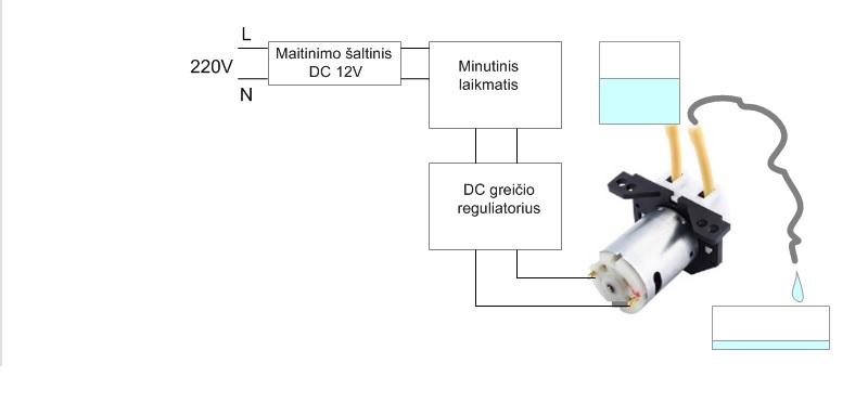 Dozavimas nuo 220V signalo