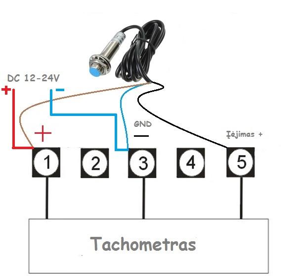 Tachometras -sukiu matuoklis pajungimas a